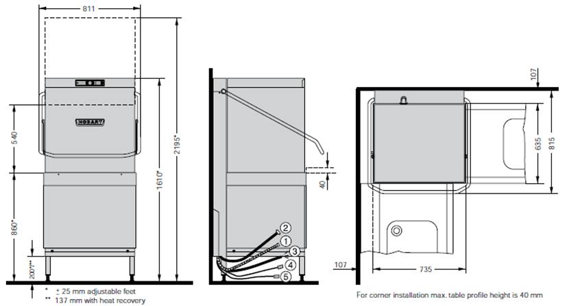Схема AMXXL