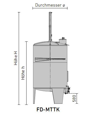 Схема FTTK
